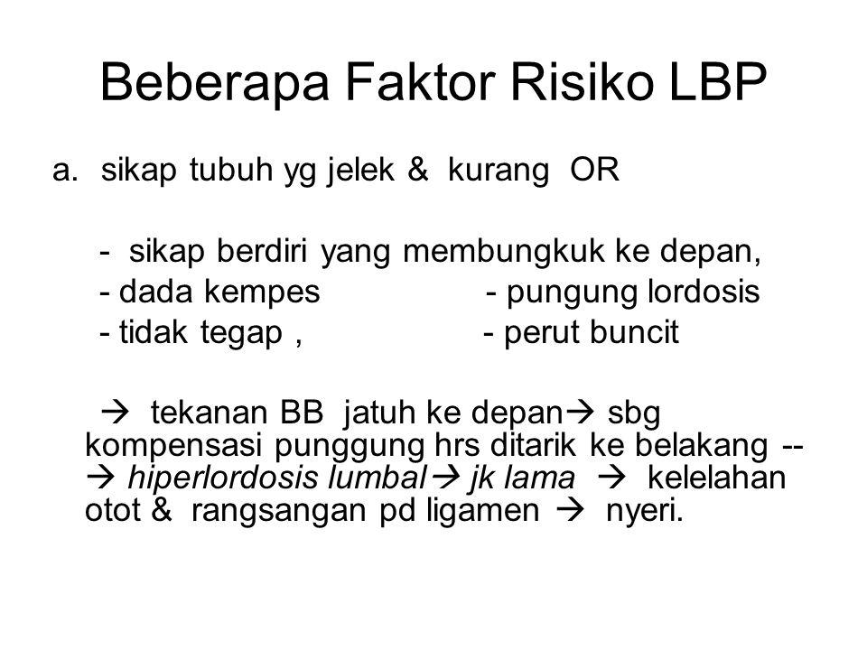 Beberapa Faktor Risiko LBP