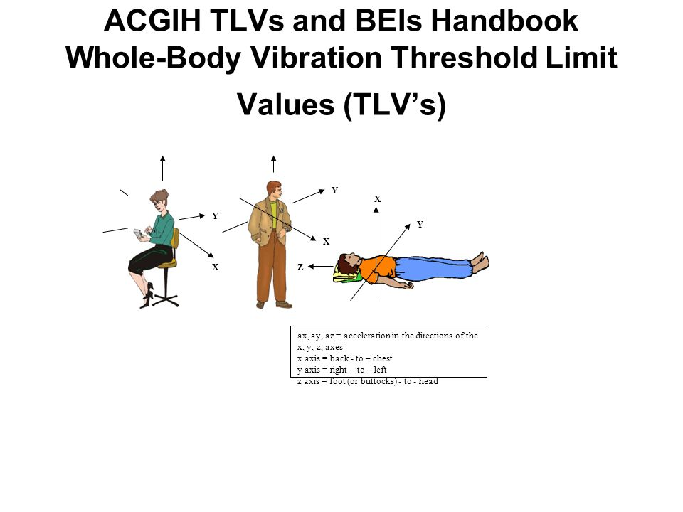 ACGIH TLVs and BEIs Handbook Whole-Body Vibration Threshold Limit Values (TLV's)