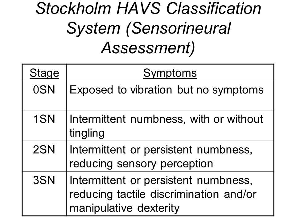 Stockholm HAVS Classification System (Sensorineural Assessment)