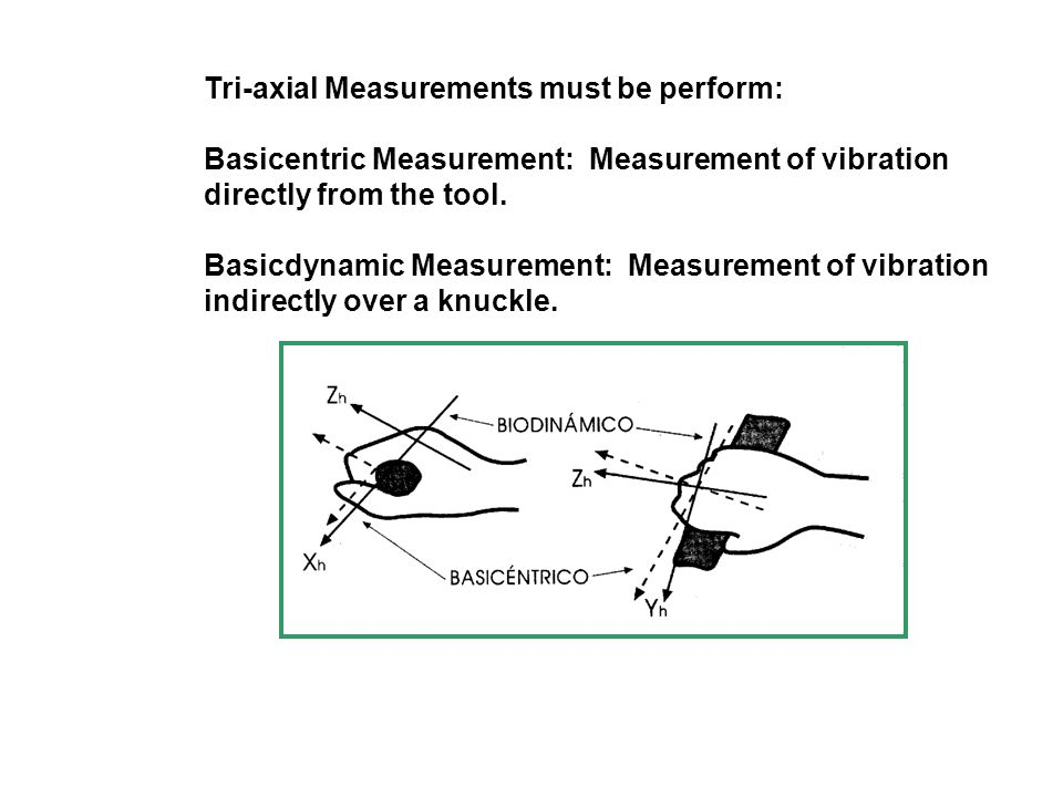 Tri-axial Measurements must be perform: