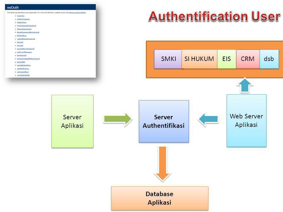 Server Authentifikasi