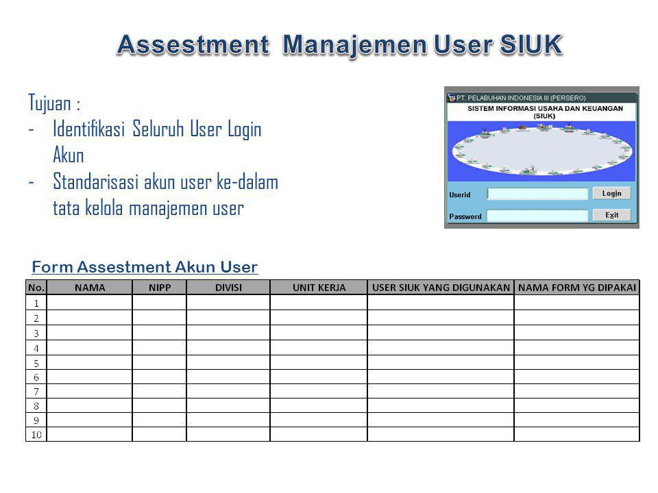 Assestment Manajemen User SIUK