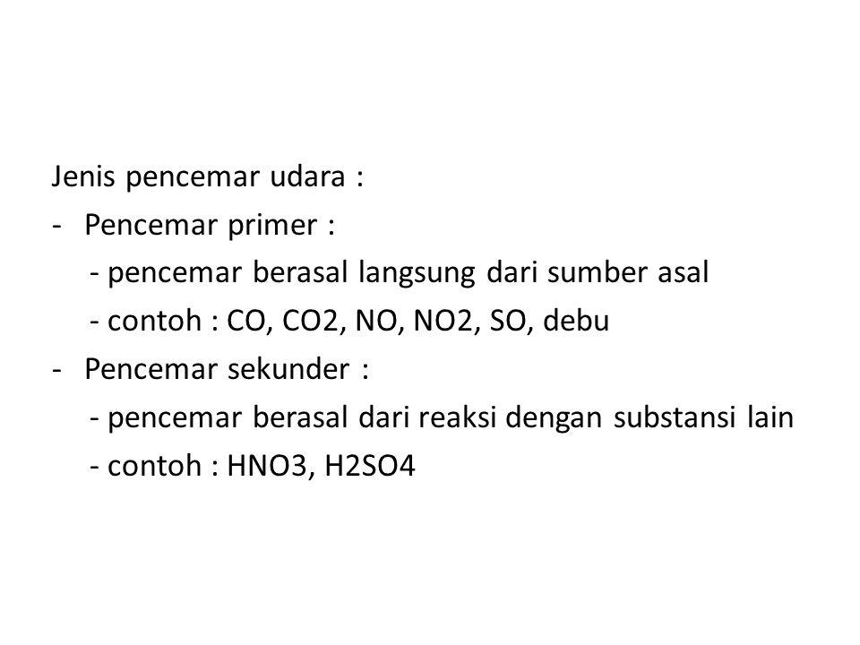Jenis pencemar udara : Pencemar primer : - pencemar berasal langsung dari sumber asal. - contoh : CO, CO2, NO, NO2, SO, debu.