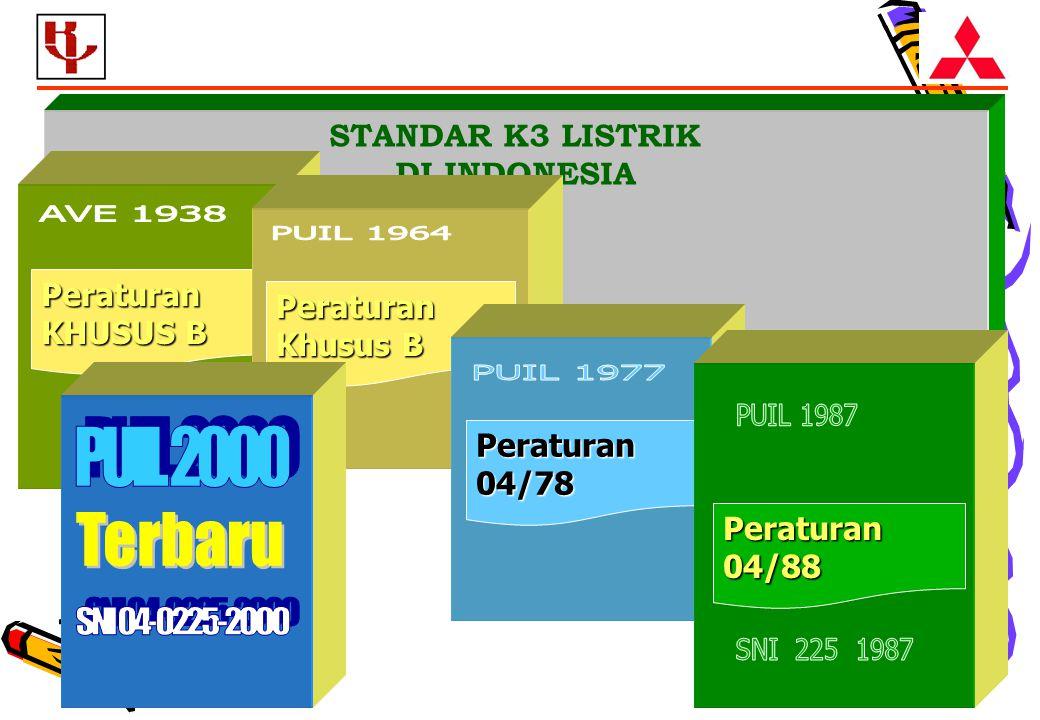 AVE 1938 PUIL 1964 PUIL 1977 PUIL 1987 PUIL 2000 Terbaru