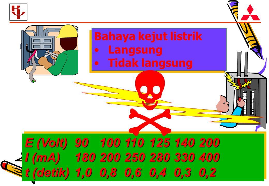 Bahaya kejut listrik Langsung. Tidak langsung. N. E (Volt) 90 100 110 125 140 200. I (mA) 180 200 250 280 330 400.