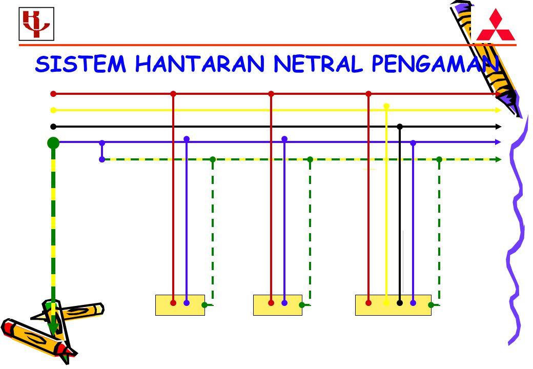 SISTEM HANTARAN NETRAL PENGAMAN