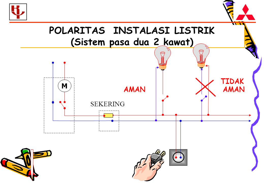 POLARITAS INSTALASI LISTRIK (Sistem pasa dua 2 kawat)
