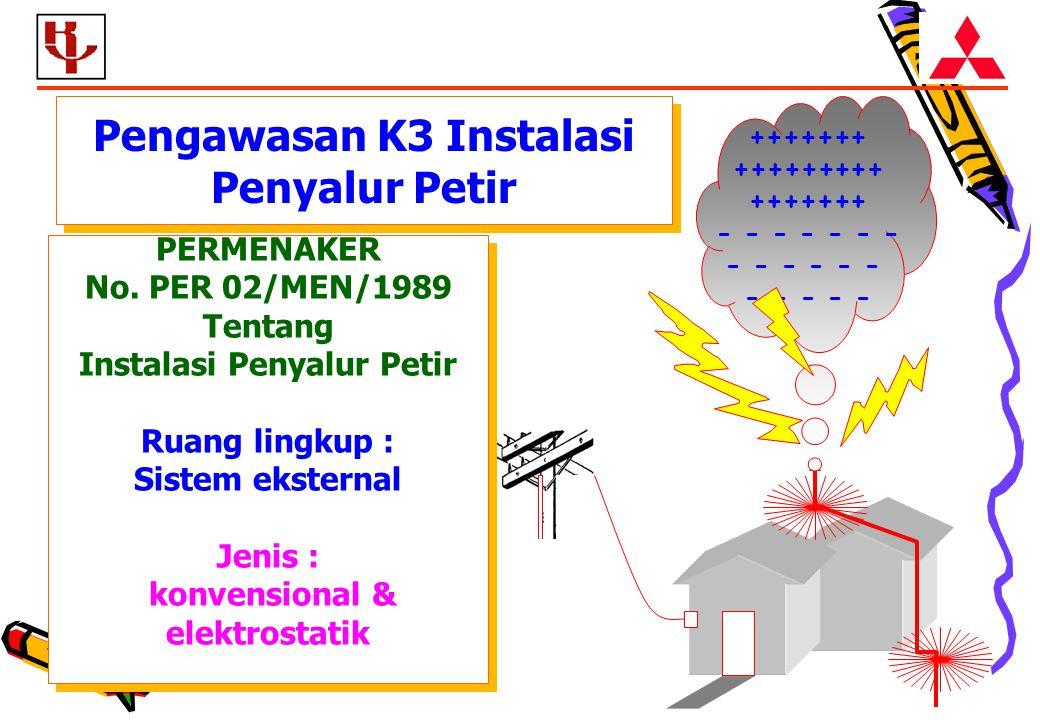 Pengawasan K3 Instalasi Penyalur Petir