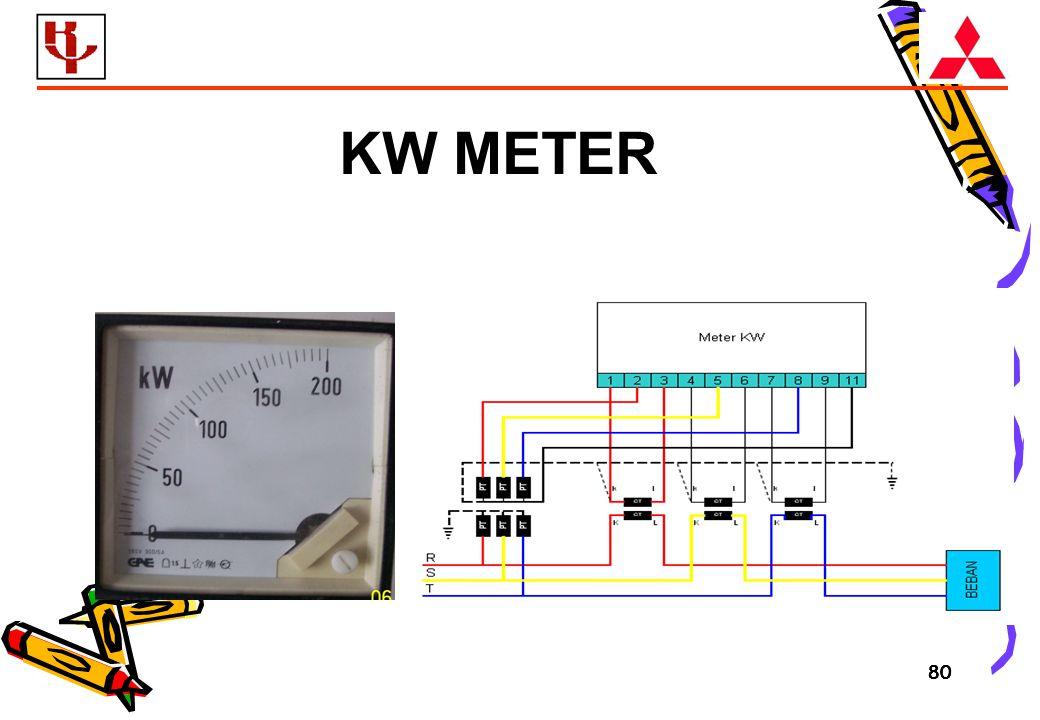 KW METER 80 80 80 80 80 80 80