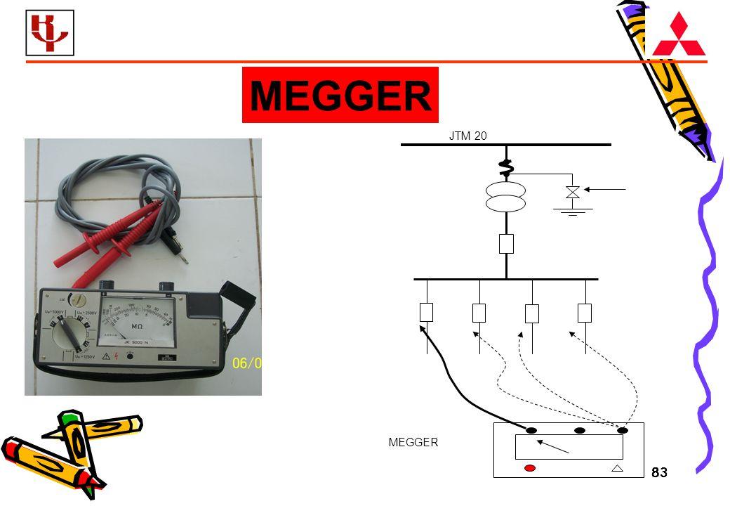 MEGGER JTM 20 MEGGER 83 83 83 83 83 83 83