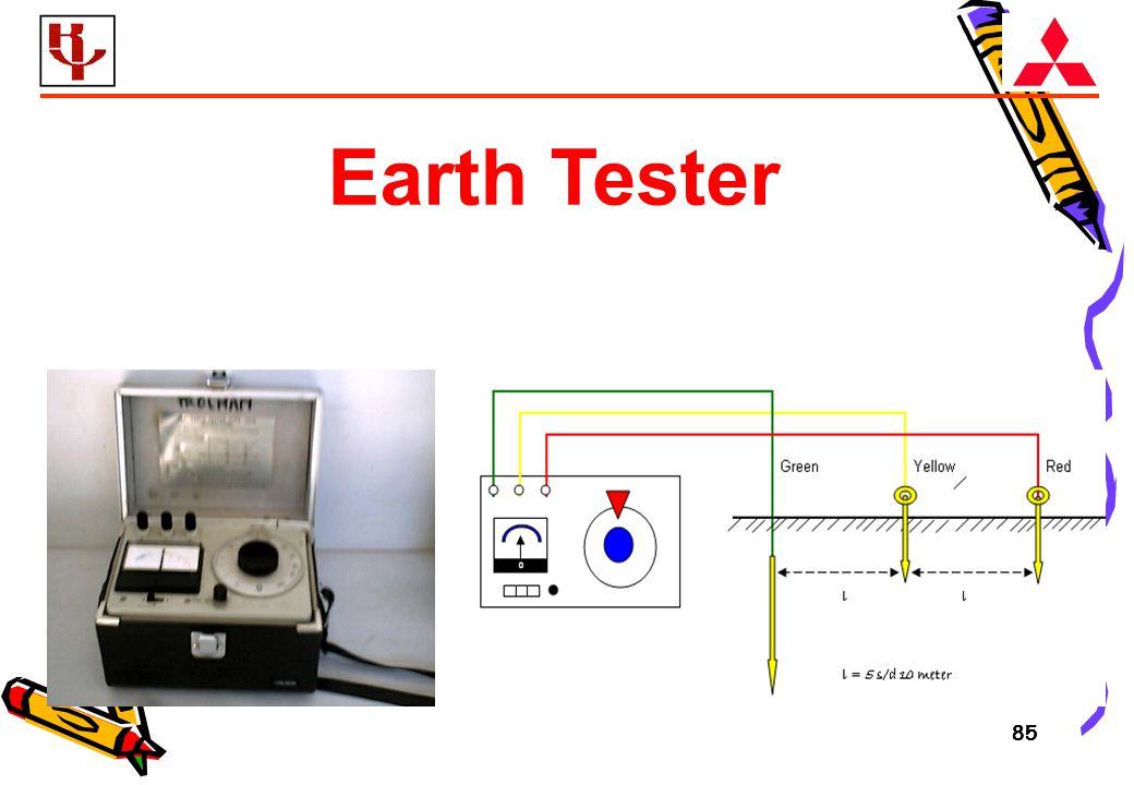 Earth Tester 85 85 85 85 85 85 85