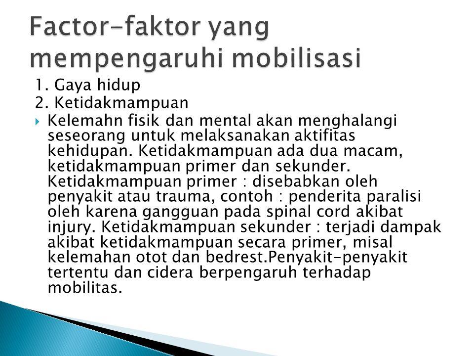 Factor-faktor yang mempengaruhi mobilisasi