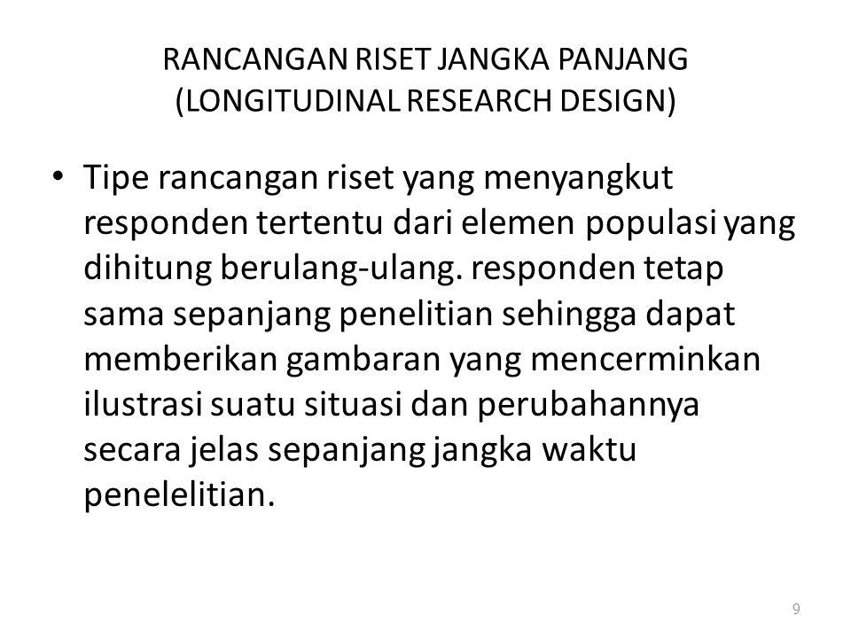 RANCANGAN RISET JANGKA PANJANG (LONGITUDINAL RESEARCH DESIGN)