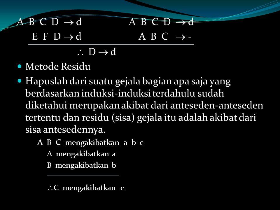 A B C D  d A B C D  d E F D  d A B C  -  D  d Metode Residu