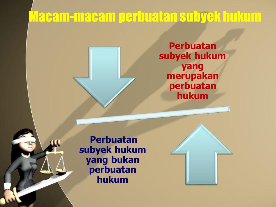 Macam-macam perbuatan subyek hukum