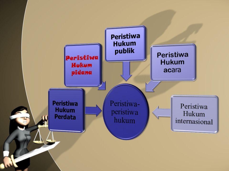 Peristiwa Hukum Perdata Peristiwa Hukum publik