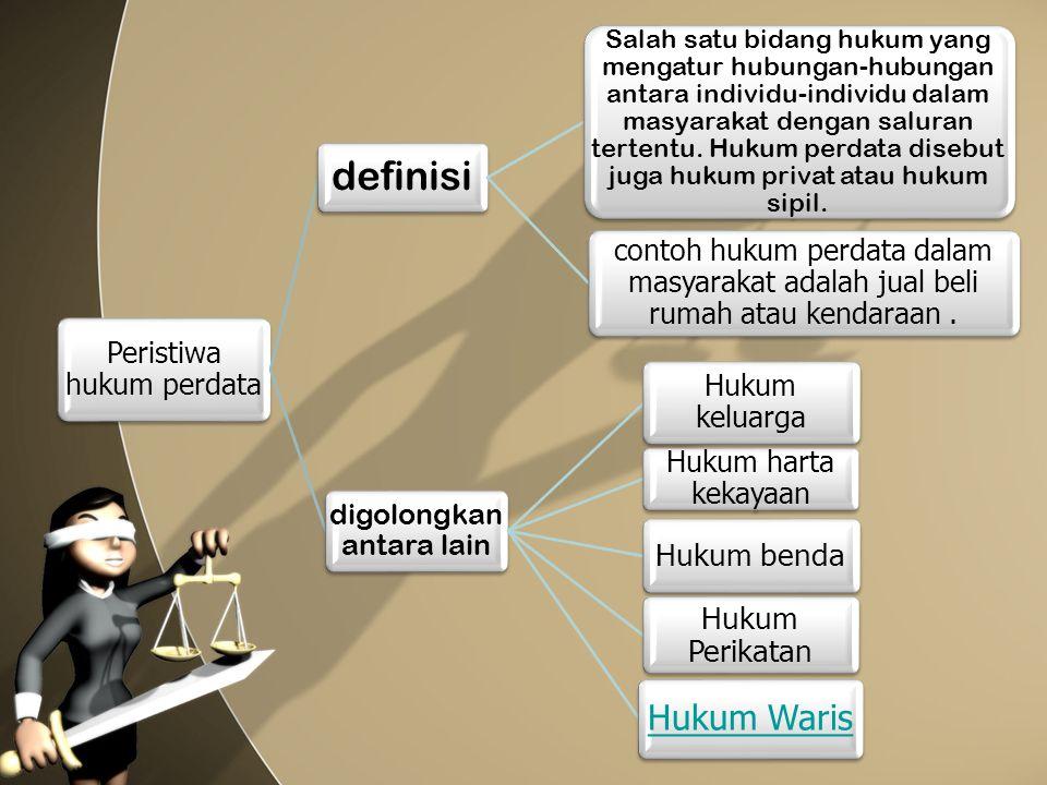 definisi Hukum Waris Peristiwa hukum perdata