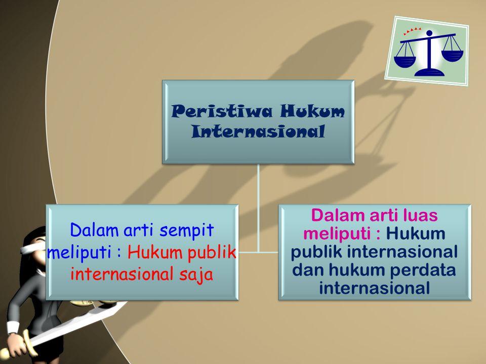Peristiwa Hukum Internasional