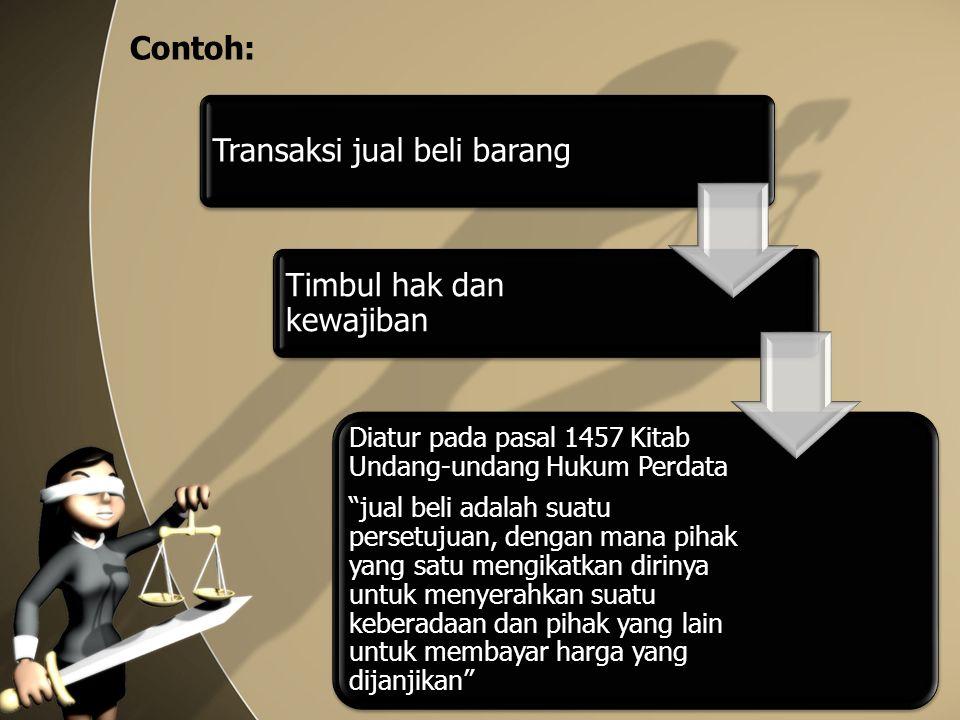 Transaksi jual beli barang Timbul hak dan kewajiban