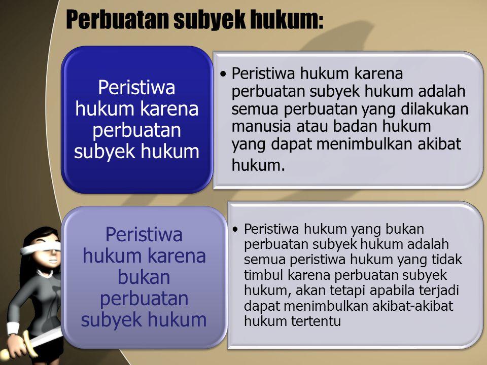 Perbuatan subyek hukum: