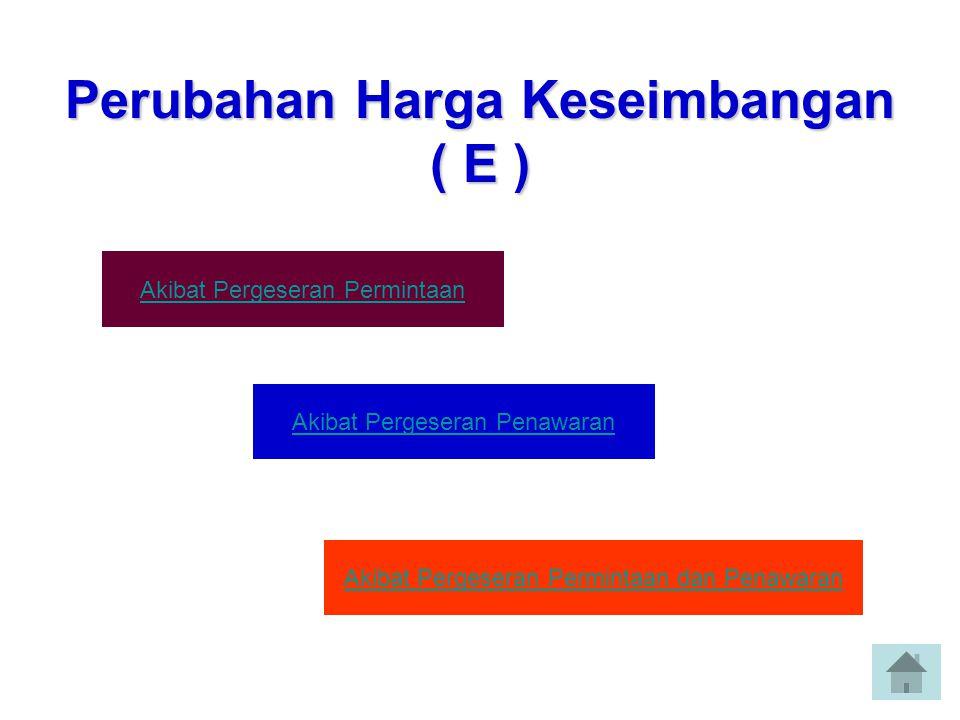 Perubahan Harga Keseimbangan ( E )