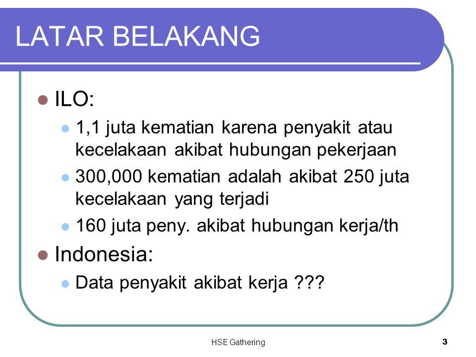 LATAR BELAKANG ILO: Indonesia: