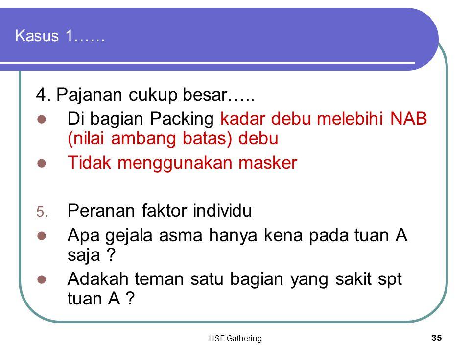 Di bagian Packing kadar debu melebihi NAB (nilai ambang batas) debu