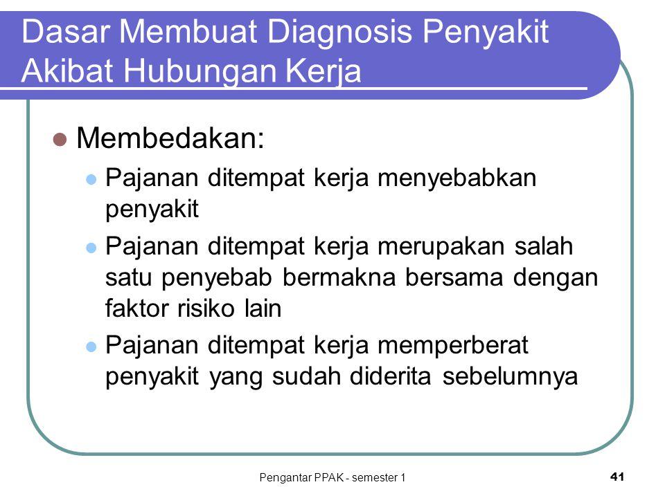 Dasar Membuat Diagnosis Penyakit Akibat Hubungan Kerja
