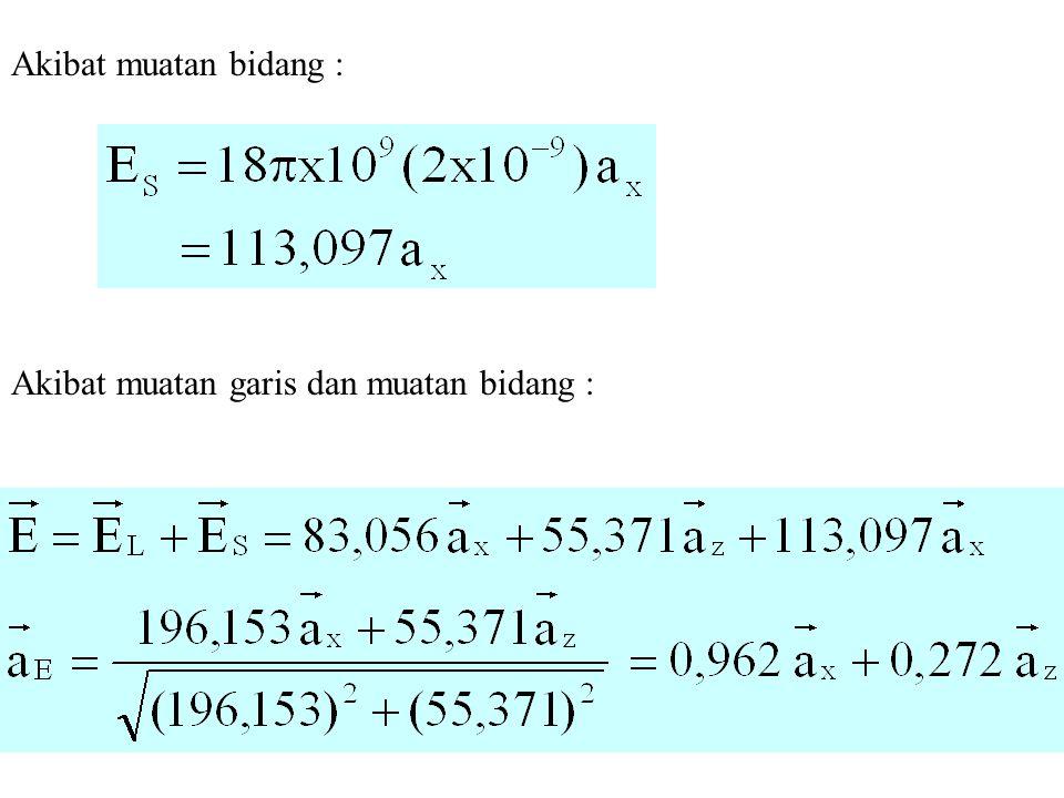 Akibat muatan bidang : Akibat muatan garis dan muatan bidang :