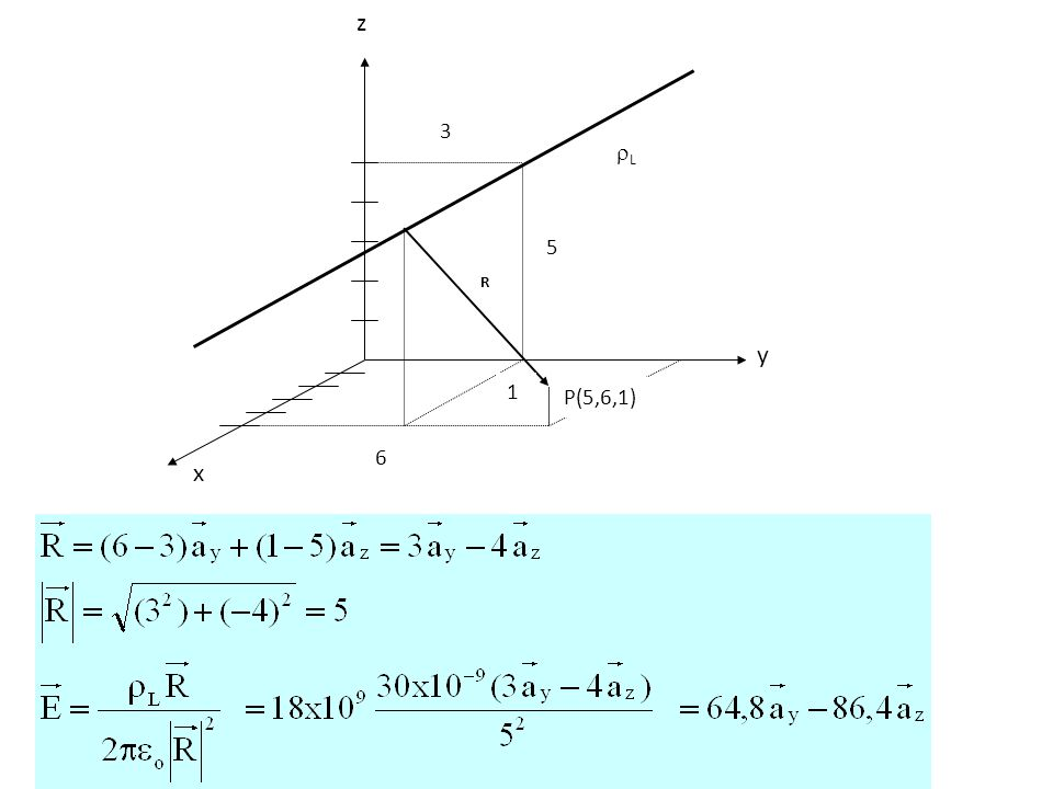 x y z L 3 5 6 1 P(5,6,1) R
