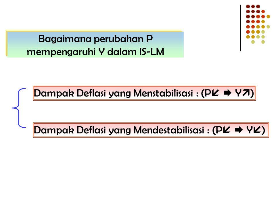 Bagaimana perubahan P mempengaruhi Y dalam IS-LM