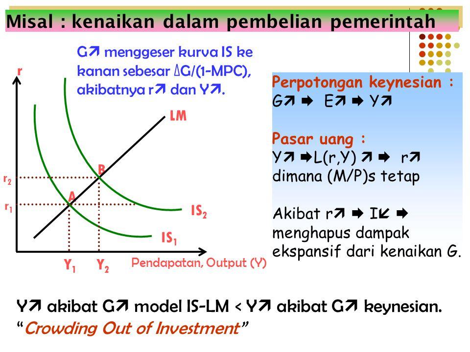 Misal : kenaikan dalam pembelian pemerintah