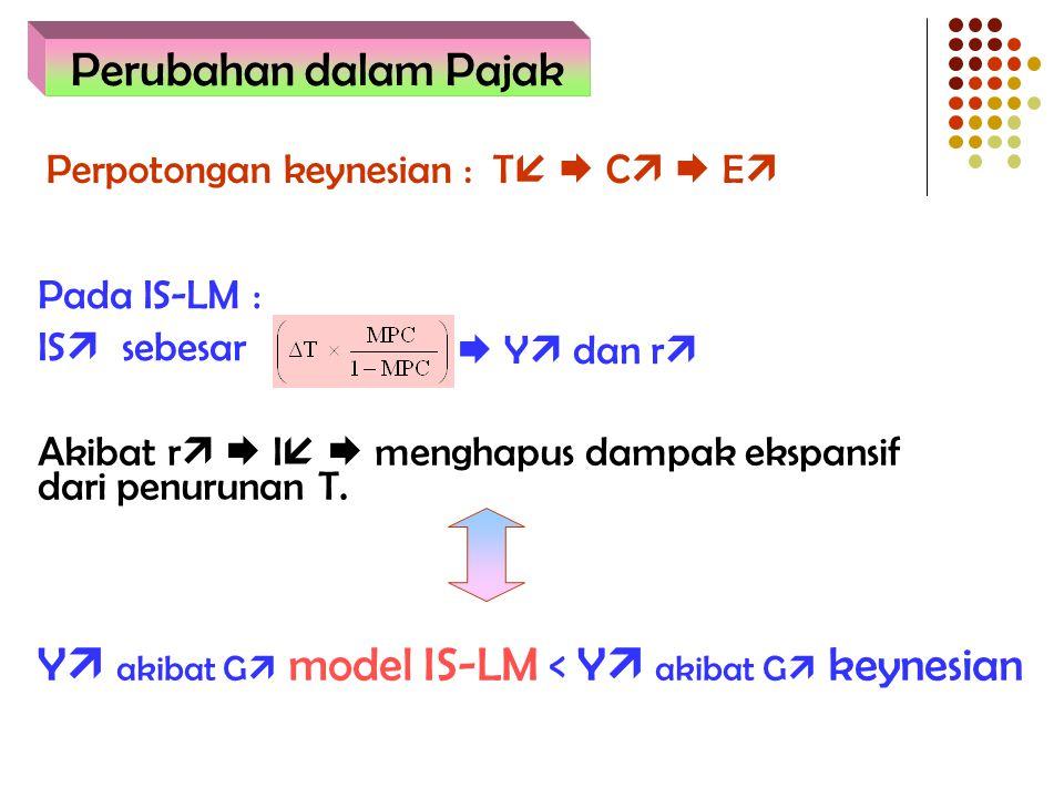 Y akibat G model IS-LM < Y akibat G keynesian
