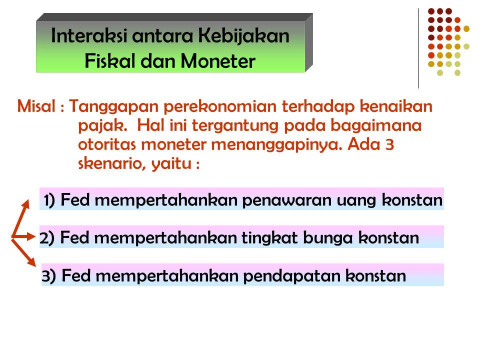 Interaksi antara Kebijakan Fiskal dan Moneter