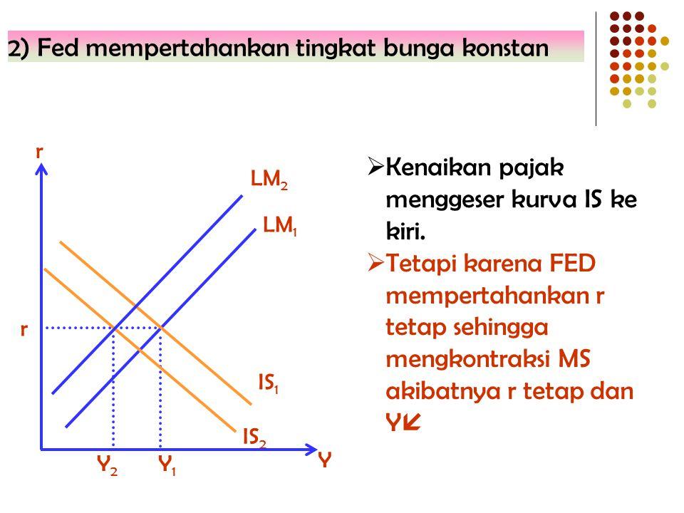 2) Fed mempertahankan tingkat bunga konstan