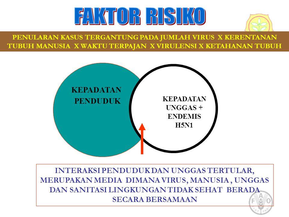 FAKTOR RISIKO KEPADATAN PENDUDUK