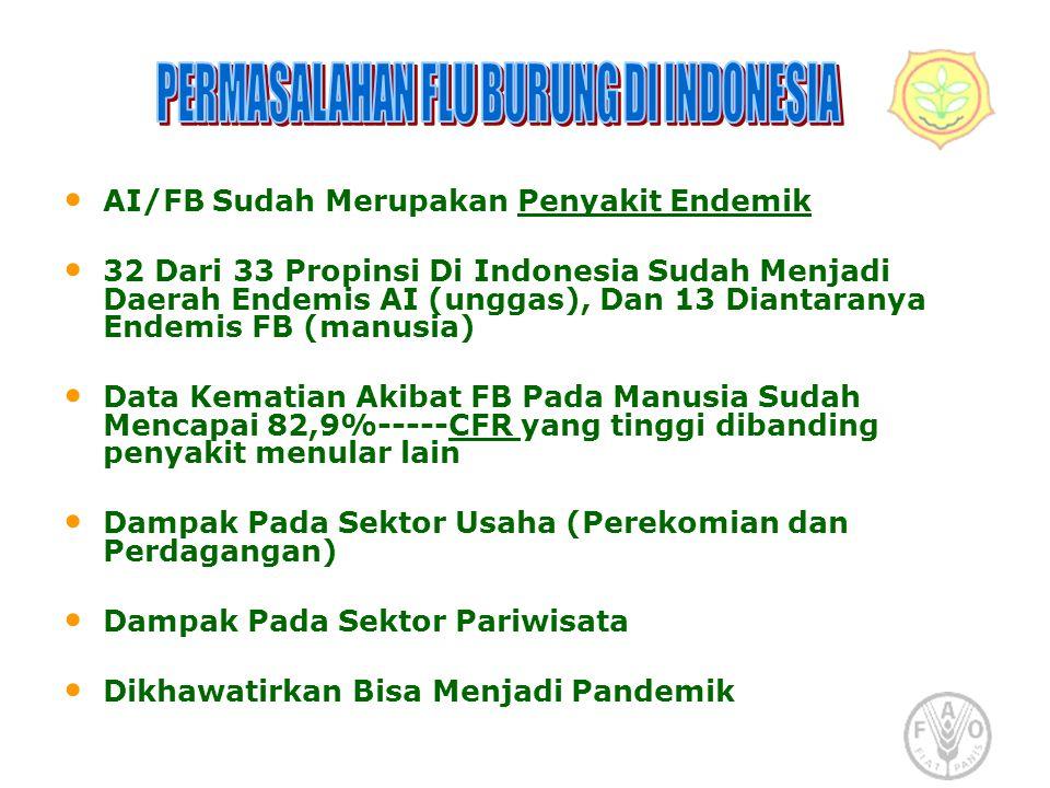 PERMASALAHAN FLU BURUNG DI INDONESIA