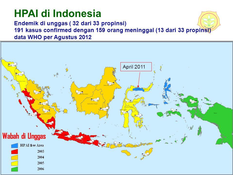 HPAI di Indonesia Endemik di unggas ( 32 dari 33 propinsi)