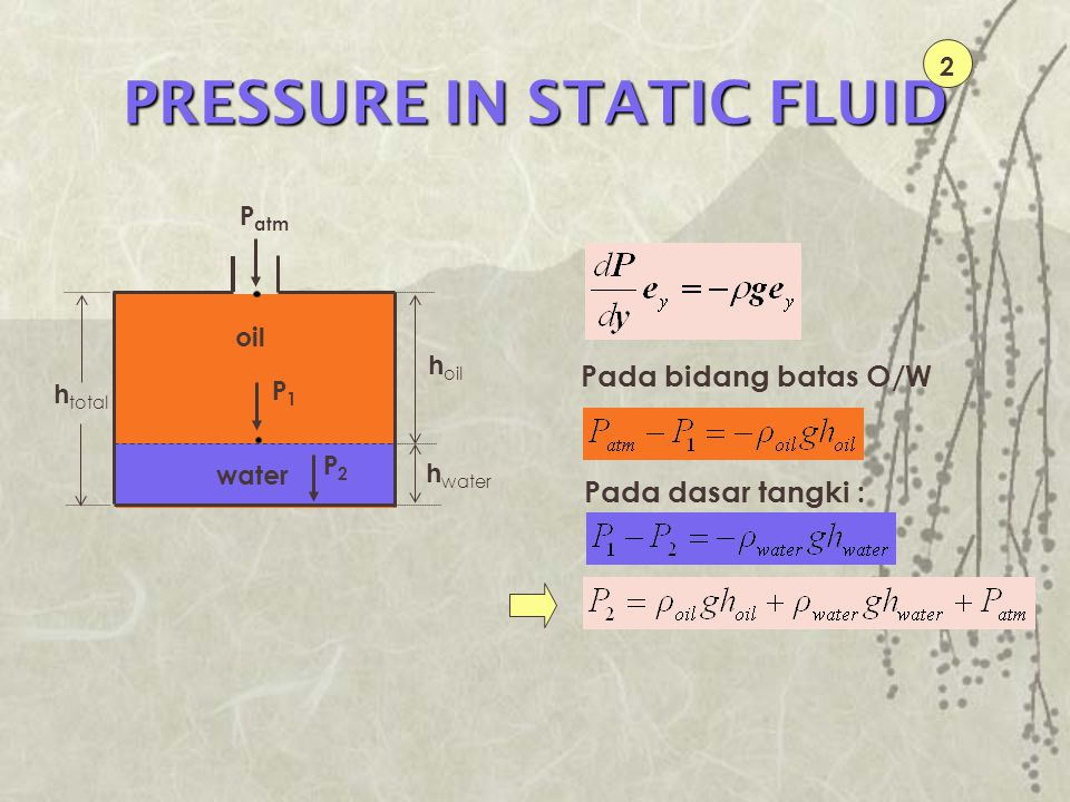 PRESSURE IN STATIC FLUID
