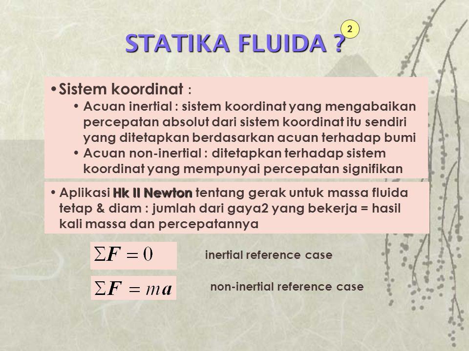 STATIKA FLUIDA Sistem koordinat :