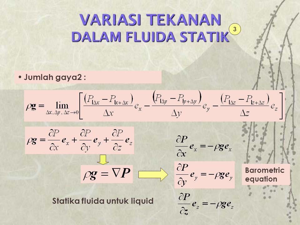 Statika fluida untuk liquid