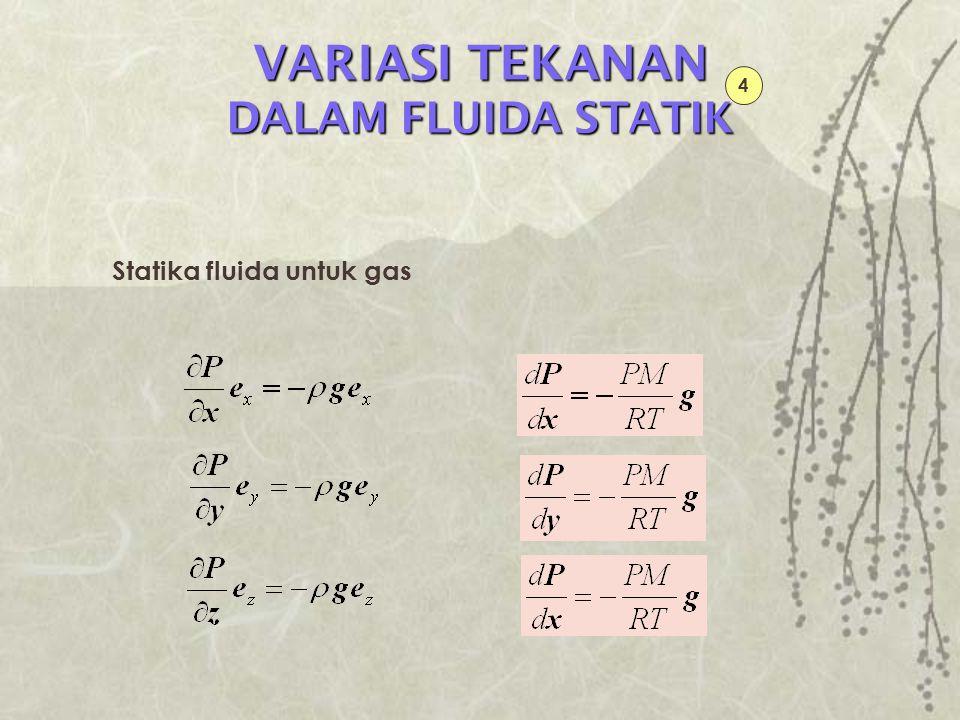 Statika fluida untuk gas