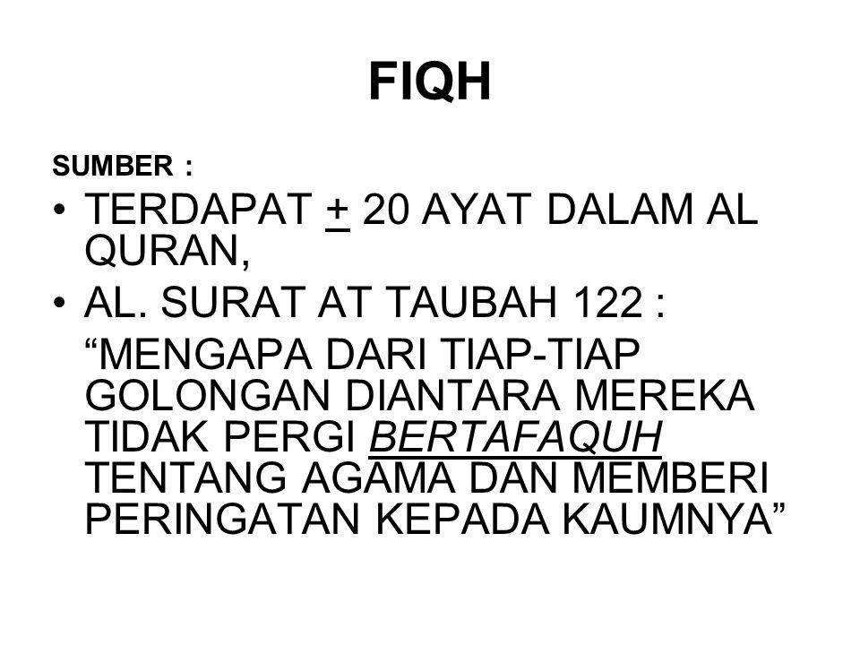 FIQH TERDAPAT + 20 AYAT DALAM AL QURAN, AL. SURAT AT TAUBAH 122 :
