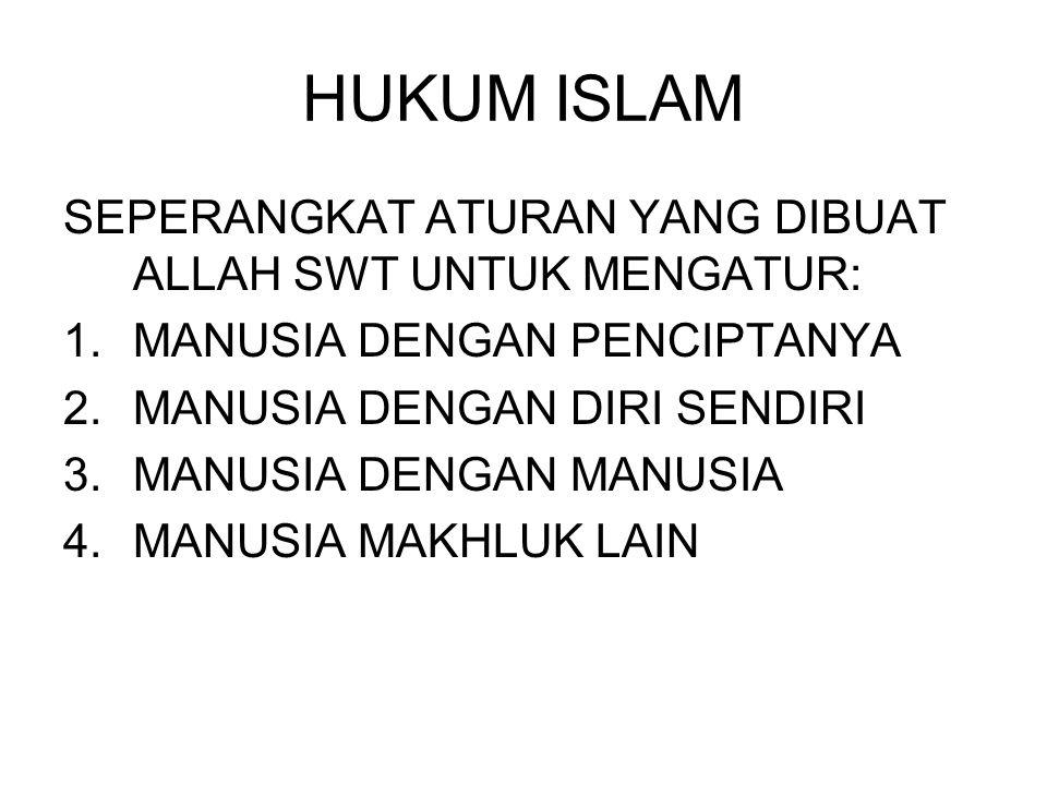 HUKUM ISLAM SEPERANGKAT ATURAN YANG DIBUAT ALLAH SWT UNTUK MENGATUR:
