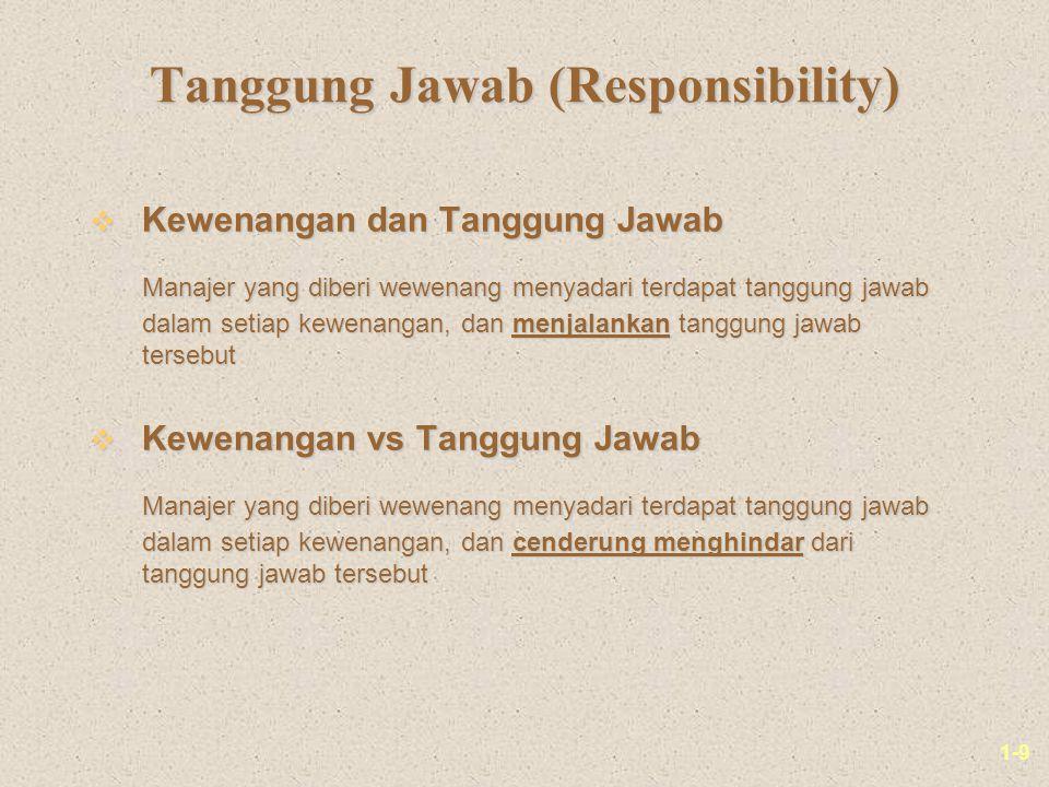 Tanggung Jawab (Responsibility)