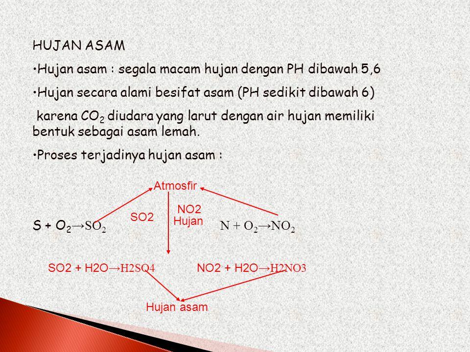 Hujan asam : segala macam hujan dengan PH dibawah 5,6