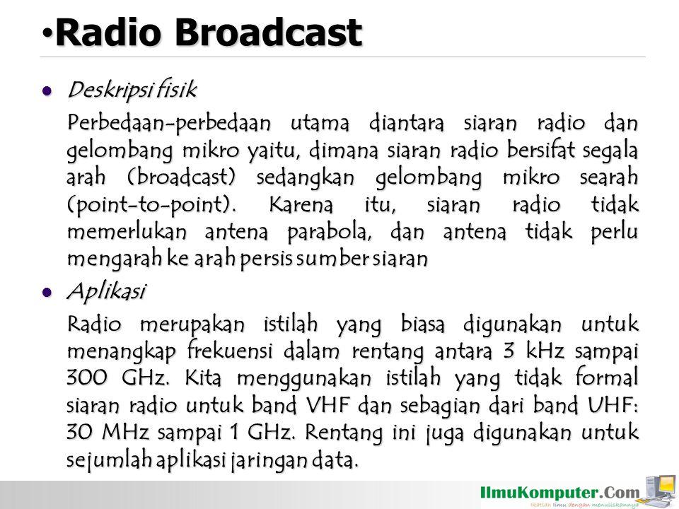 Radio Broadcast Deskripsi fisik