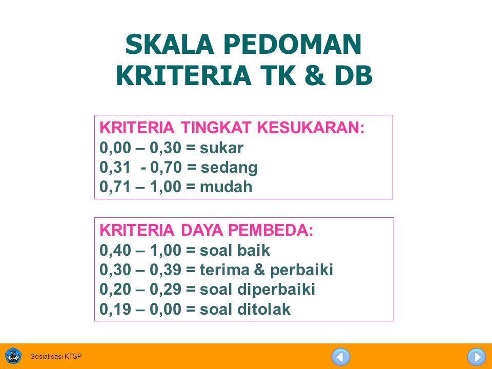 SKALA PEDOMAN KRITERIA TK & DB