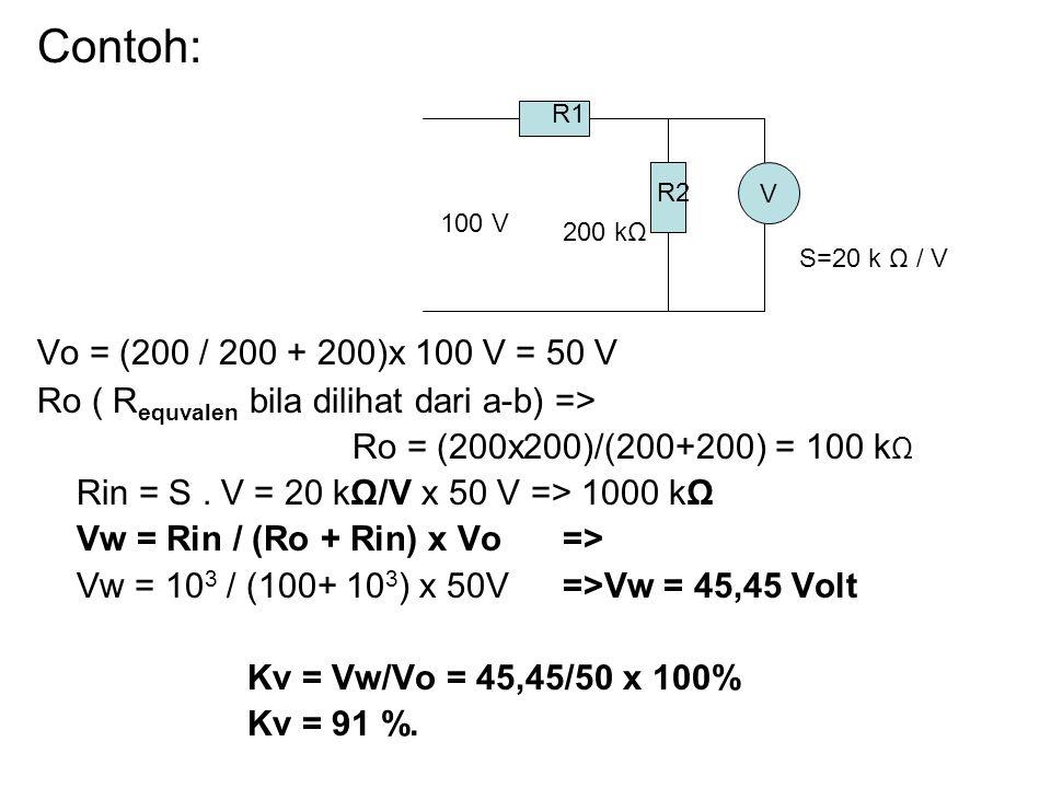 Contoh: Vo = (200 / 200 + 200)x 100 V = 50 V. Ro ( Requvalen bila dilihat dari a-b) => Ro = (200x200)/(200+200) = 100 kΩ.
