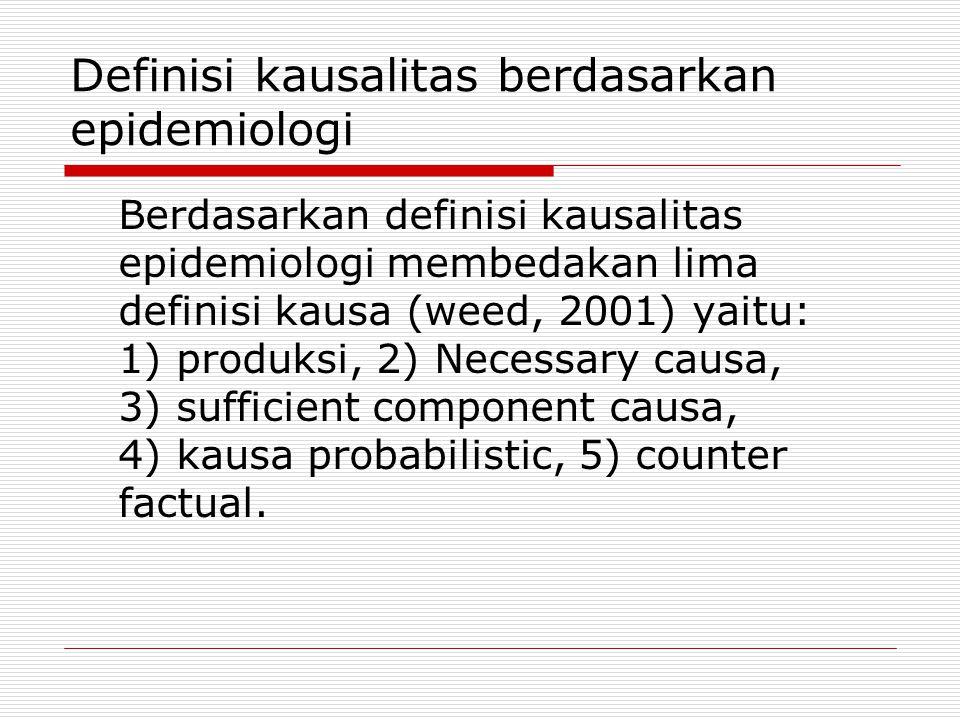 Definisi kausalitas berdasarkan epidemiologi